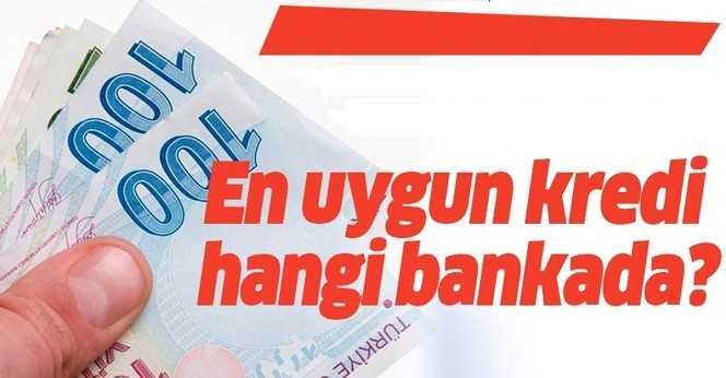 En Uygun Faiz Oranlı Kredi Bulma