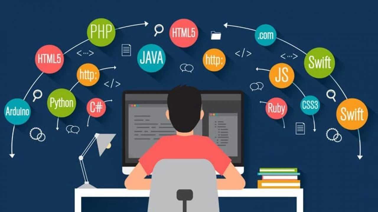 Yazılıma Hangi Dille Başlanmalı