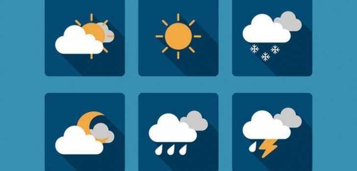 En İyi Hava Durumu Uygulamaları Nelerdir?
